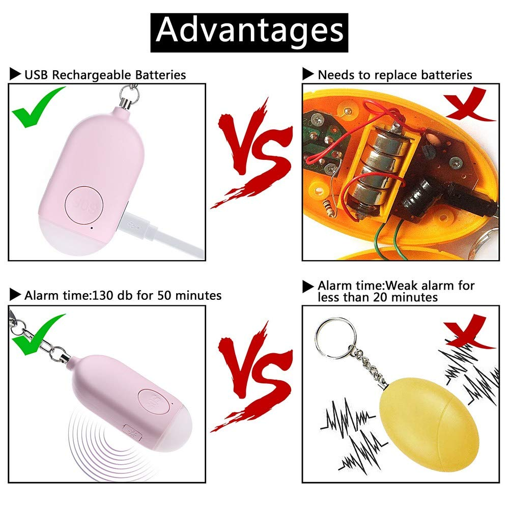 🚨🚨Safe Personal Alarm 130db LED Flashlight Rechargeable🚓🚩