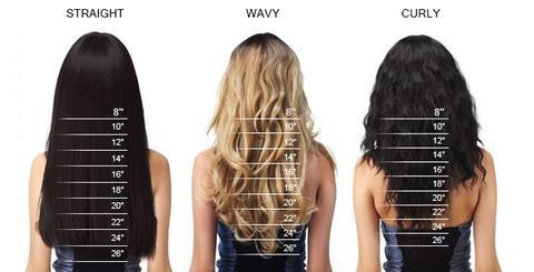 Wet Wavy 150% Density For Women Natural Black Brazilian Remy Hair Curly