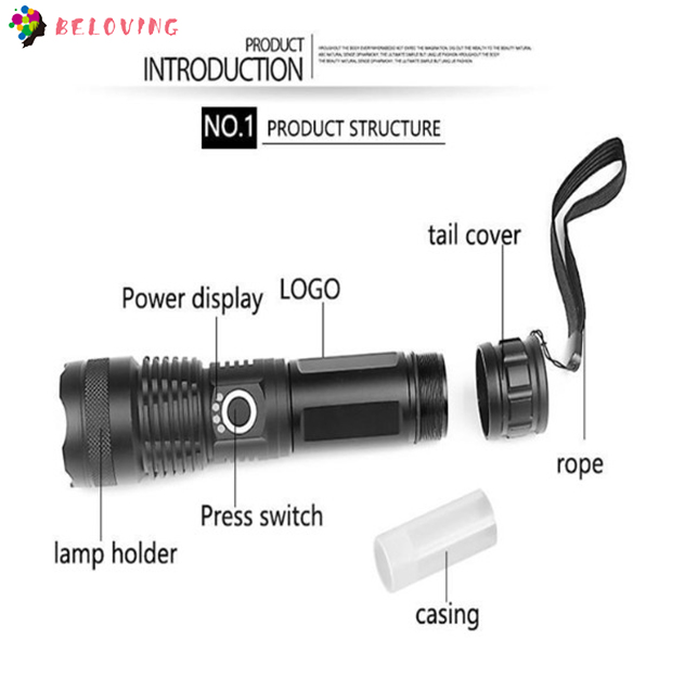 🔥🔥[2020 Father's Day 65% OFF-] Navy Super Tactical LED Flashlight --Free  2 Shipping Worldwide