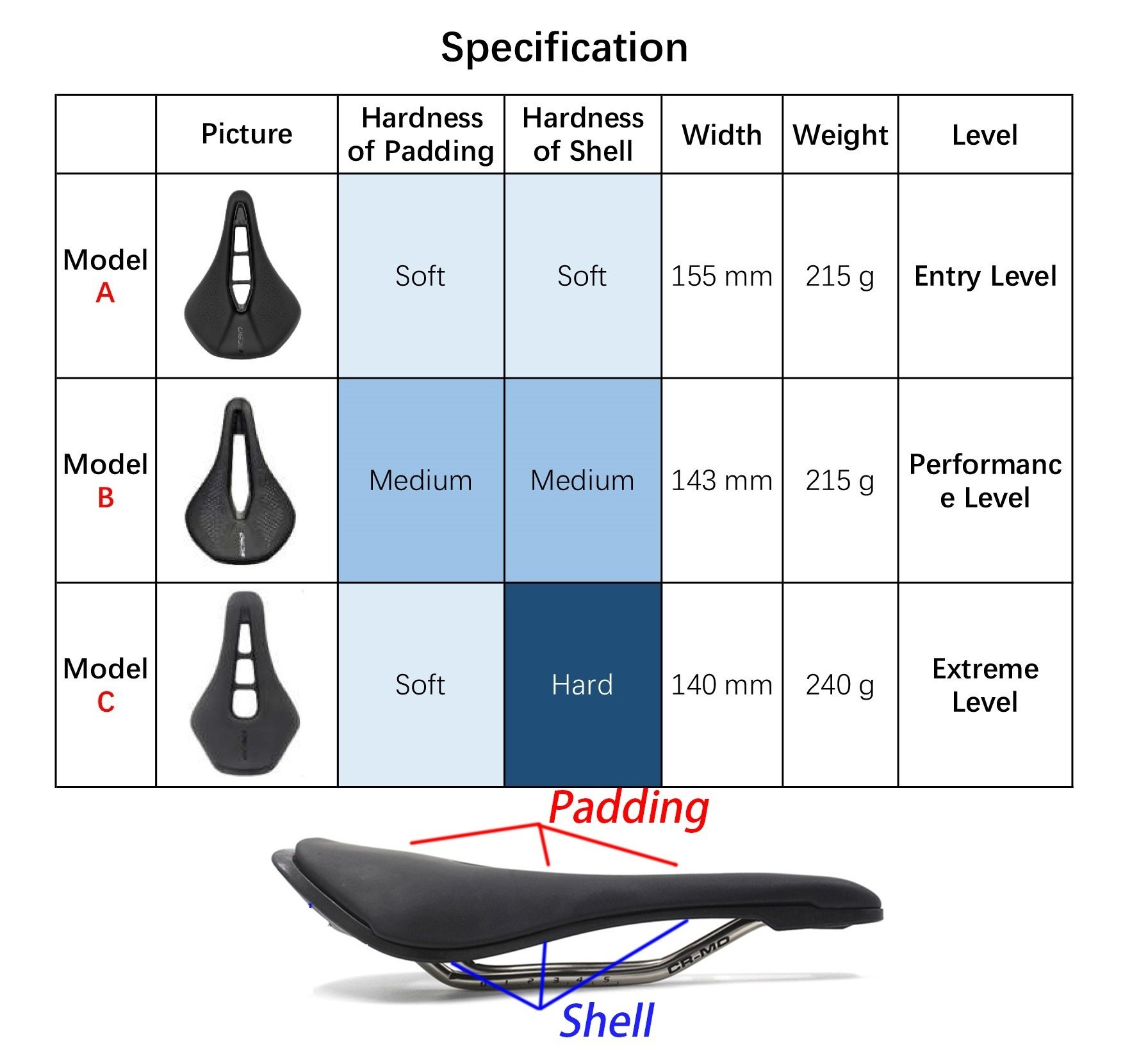 EC90 Bicycle short Saddle with large centre cut-out, for MTB/Road Bike, Mountain Bike Racing Saddle PU Breathable Soft Seat Cushion. bike saddle