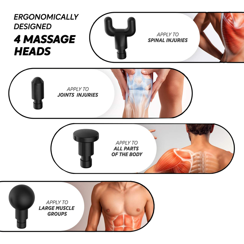 BestoGoods® 2020 Upgraded Touch Screen Muscle Massage Gun