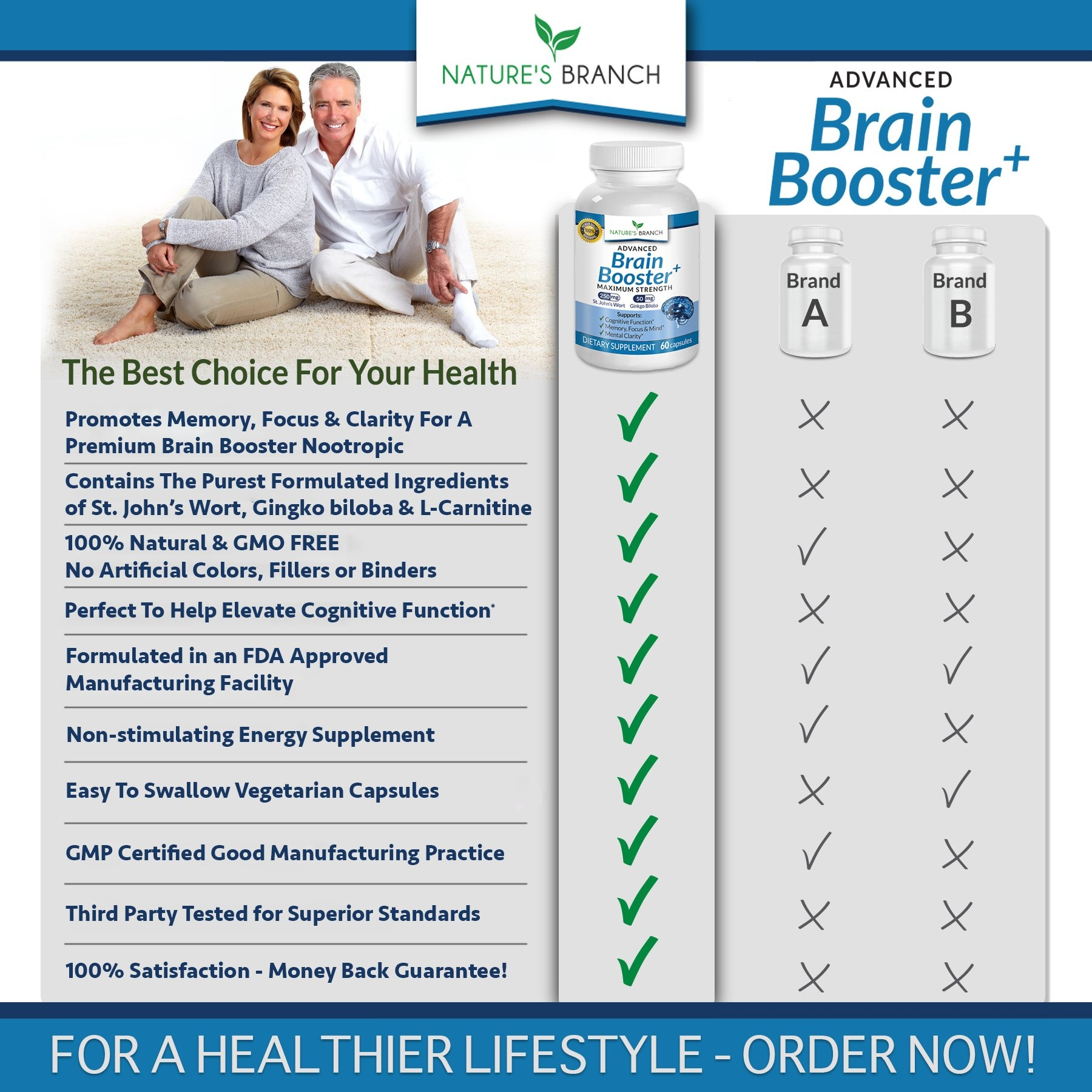 ADVANCED Brain Support Supplement Focus Clarity & Memory Booster PLUS FREE EBOOK Energy Enhancer Ginkgo Biloba St Johns Wort Vitamins Nootropic Power Boost 60 Brain Health Function Pills