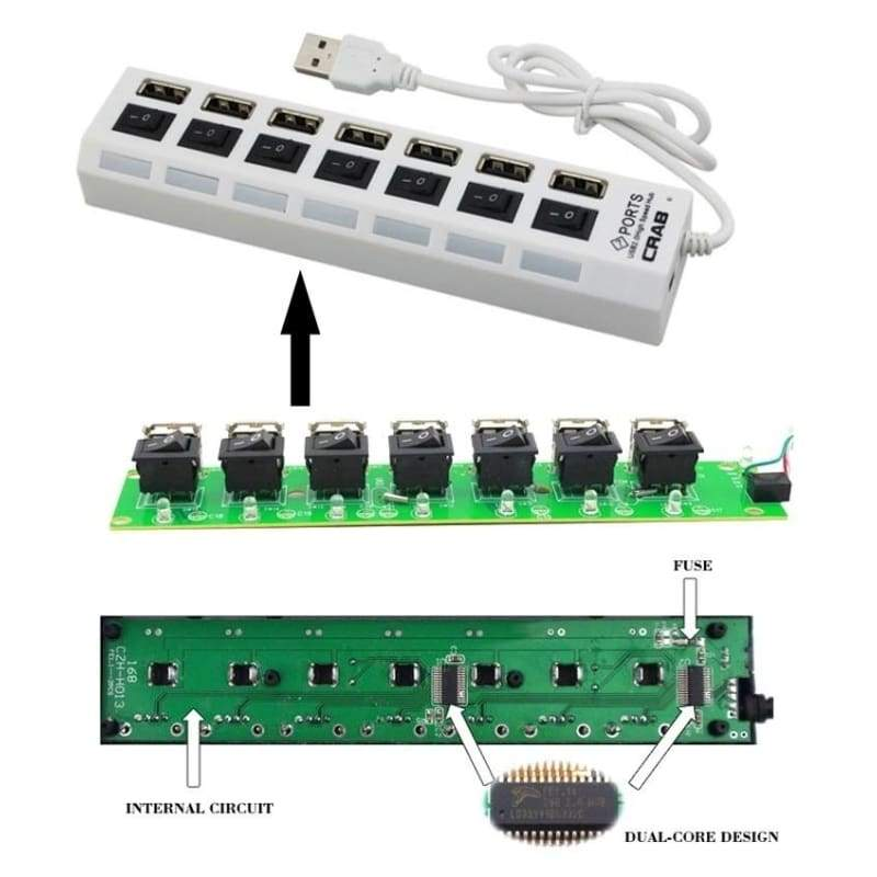 7 Ports USB 2.0 Hub High Speed ON OFF Sharing Switch for PC Laptop