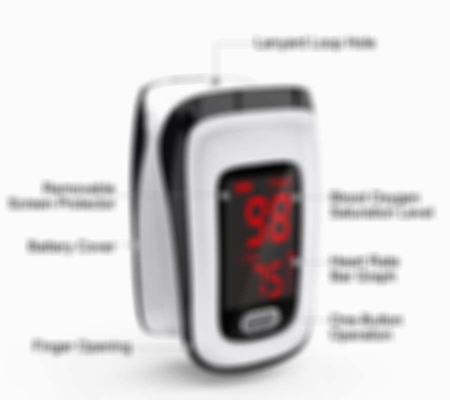 New 2020- Measure blood oxygen levels easily and safely without needles🔥 (up to 20% off,buy 2 free ship) 🔥