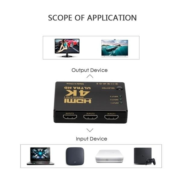 2019 NEW 3 In 1 Out 2K*4K HDMI Switch Splitter TV Switcher Box Ultra HD Hub IR Remote for HDTV PC Video Adapter Splitter Switcher