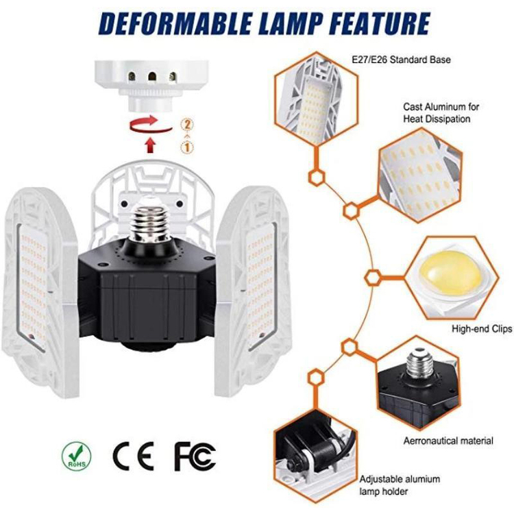 (2020 Upgraded) (Buy More,Save More)Quabright™Three-Leaf LED Garage Lights(BUY 3 FREE SHIPPING)