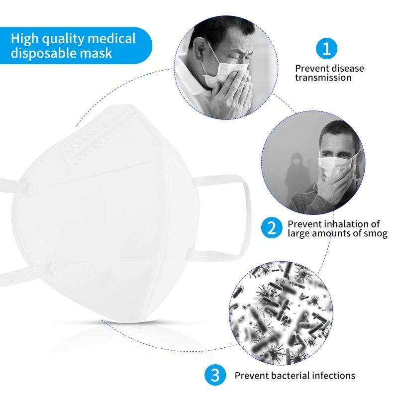 1/3/5/10PCS KN95 Soft Face Mouth Mask Medical Respirator KN95 N95 PM2.5 Antibacterial Anti-dust Disposable Surgical Masks