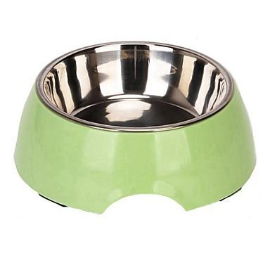 Dogs Rabbits Cats Bowls & Water Bottles / Feeders / Food Storage 300 L Plastic Stainless steel Waterproof Portable Durable Food Nonslip grip Dog Solid Colored Green Blue Pink Bowls & Feeding