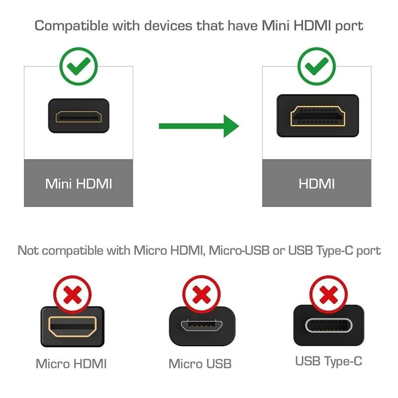 High-Speed Mini HDMI To HDMI Cable Adapter HDMI A To HDMI Mini Type C 4K HDMI Cable