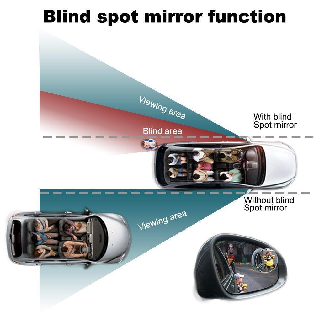 Blind spot side mirror 1 set(2pcs)(80% OFF Only Today!!!)