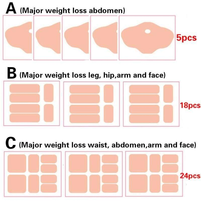 28 Days Fat Burning Sticker Quick Slimming Patch Abdomen Arm Face Thigh Thin Body Stickers Health Care