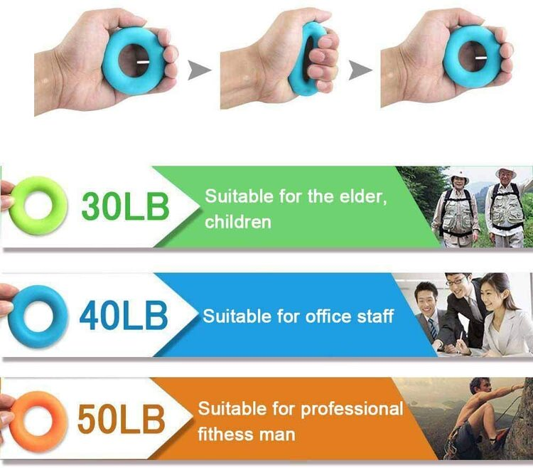 Hand Strengthener Ring for Finger Strength and Stress Relief
