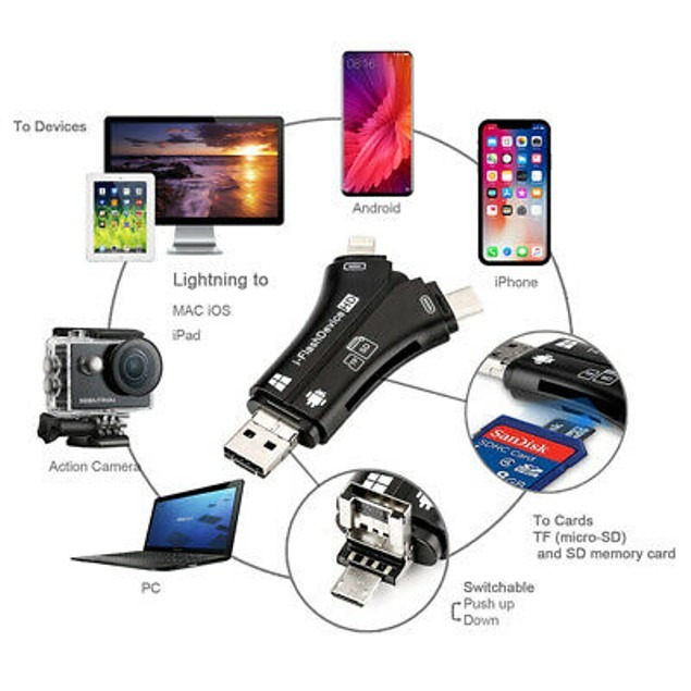 4-in-1 Media Transfer with Memory Card(Buy 2 Get Free Shipping