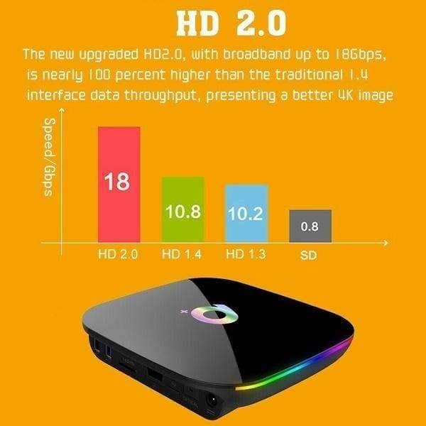 New Upgraded 2020 Q BOX Network 6K Smart Player Android 9.0 TV Box 4G/64G Wifi + Free I8 Keyboard TV Smart