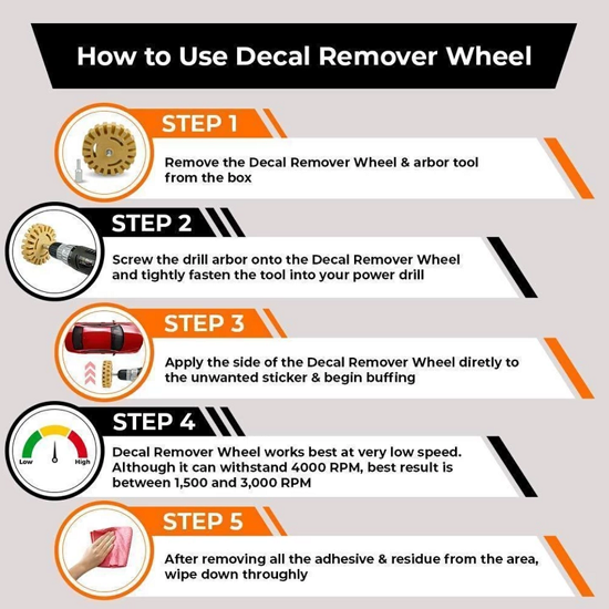 🔥Hot Sale🔥Decal Eraser Removal Wheel Kit