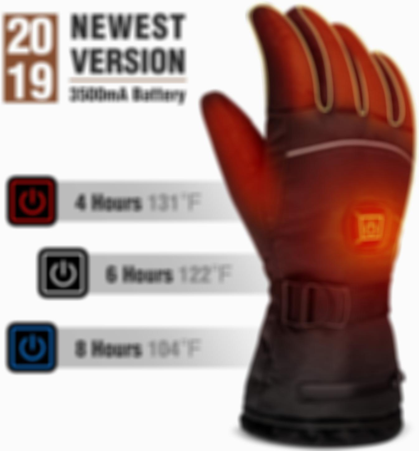 Rechargeable Outdoor Heated Gloves