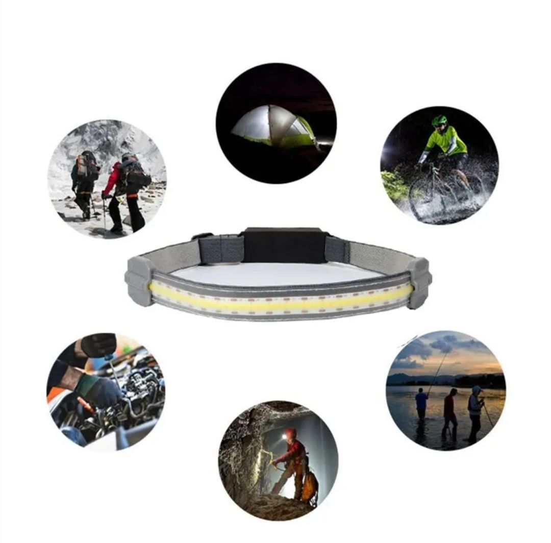 (Father's Day Promotions-50% OFF) 220° Wide Beam LED Headlamp(BUY 2 GET FREE SHIPPING)