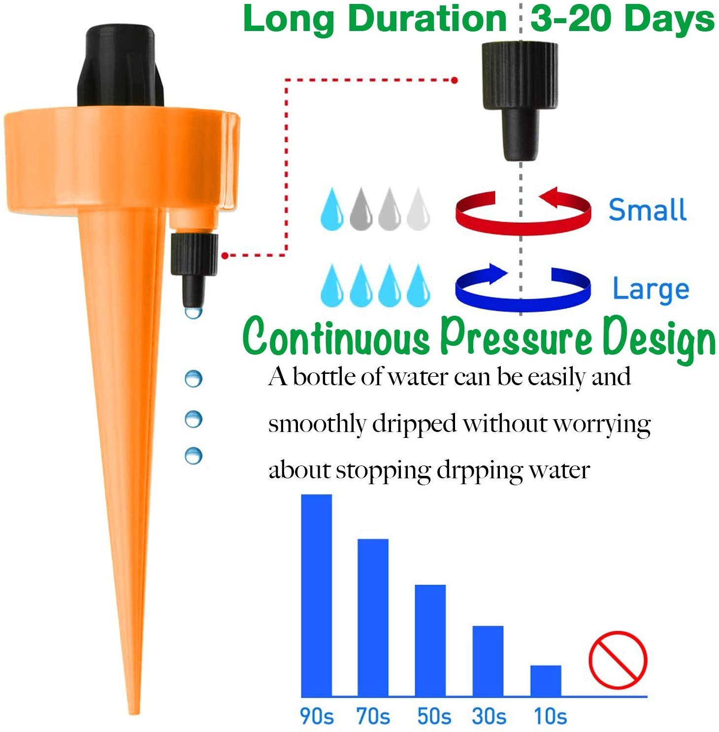 (❤️Mothers Day Promotion - Save 50% OFF) Automatic Water Irrigation Control System, Suitable for American Standard Bottles