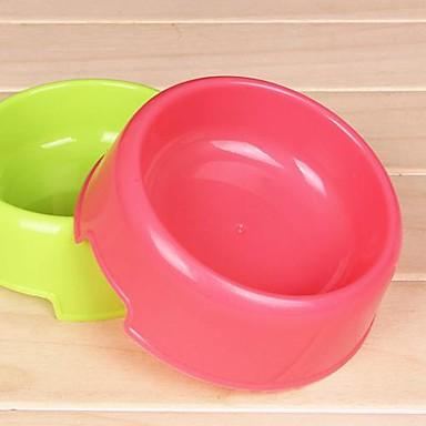 Coway The Dog Food Bowl Pets Single Bowl(Assorted Color)