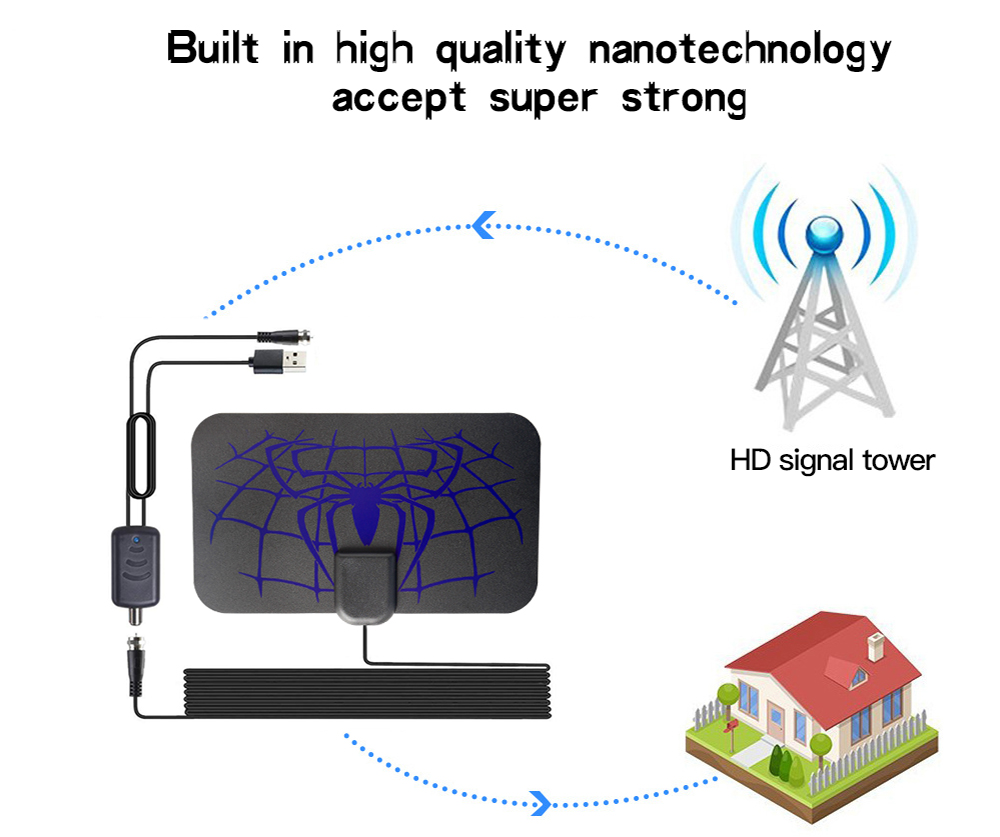 Spider pattern new HDTV cable antenna 4K (5G chip, 🌎 can be used worldwide)