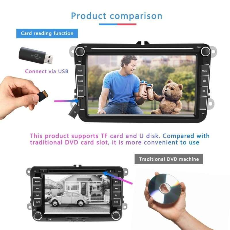 Android 8.1 Double Din GPS Car Stereo Radio 8'' TFT Capacitance Touch Screen Car MP5 Player with Bluetooth GPS FM AM Radio Receiver for VW